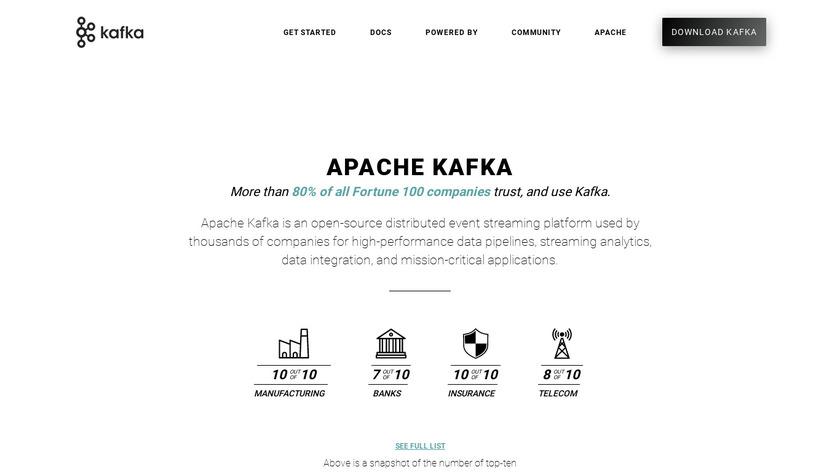 Compare RabbitMQ VS Apache Kafka - SaaSHub